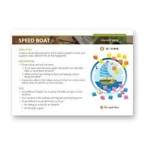 Retrospectiv Card: Speed Boat